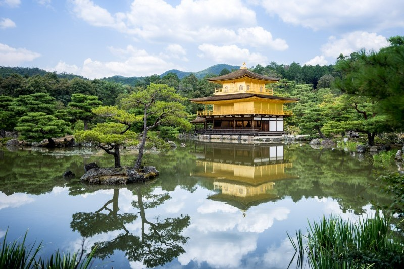 Kyoto in One Day