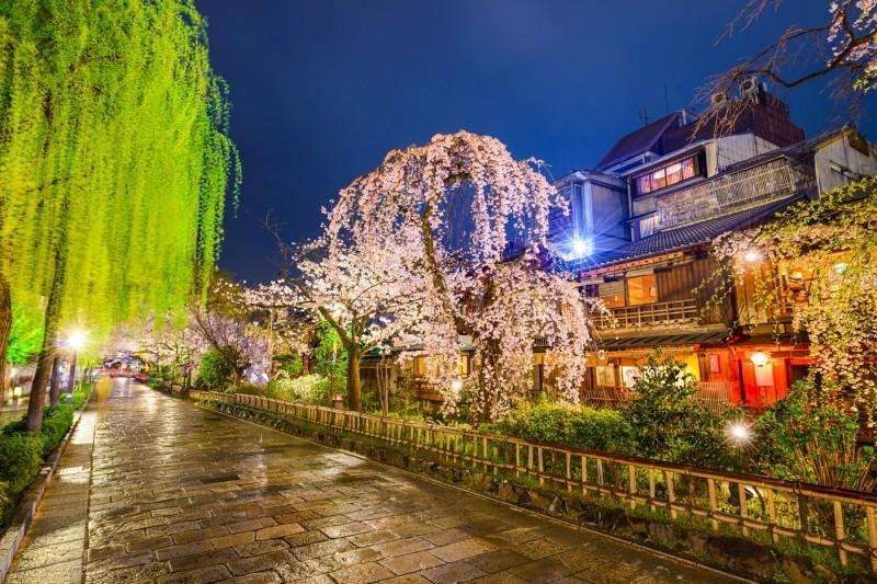 Gion, el Distrito Geisha